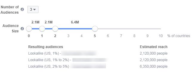 Агентство недвижимости создает похожие аудитории в рекламном кабинете Facebook